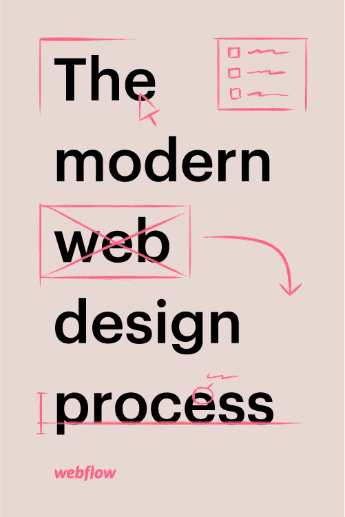 Download Free Book: The Modern Web Design Process